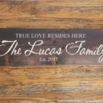 True Love Resides Here with Personalized Family Name